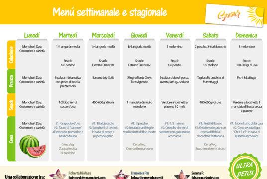 menu igienista